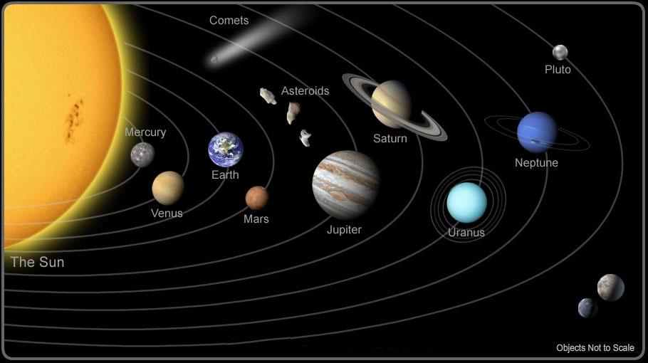 solar system universe - photo #21